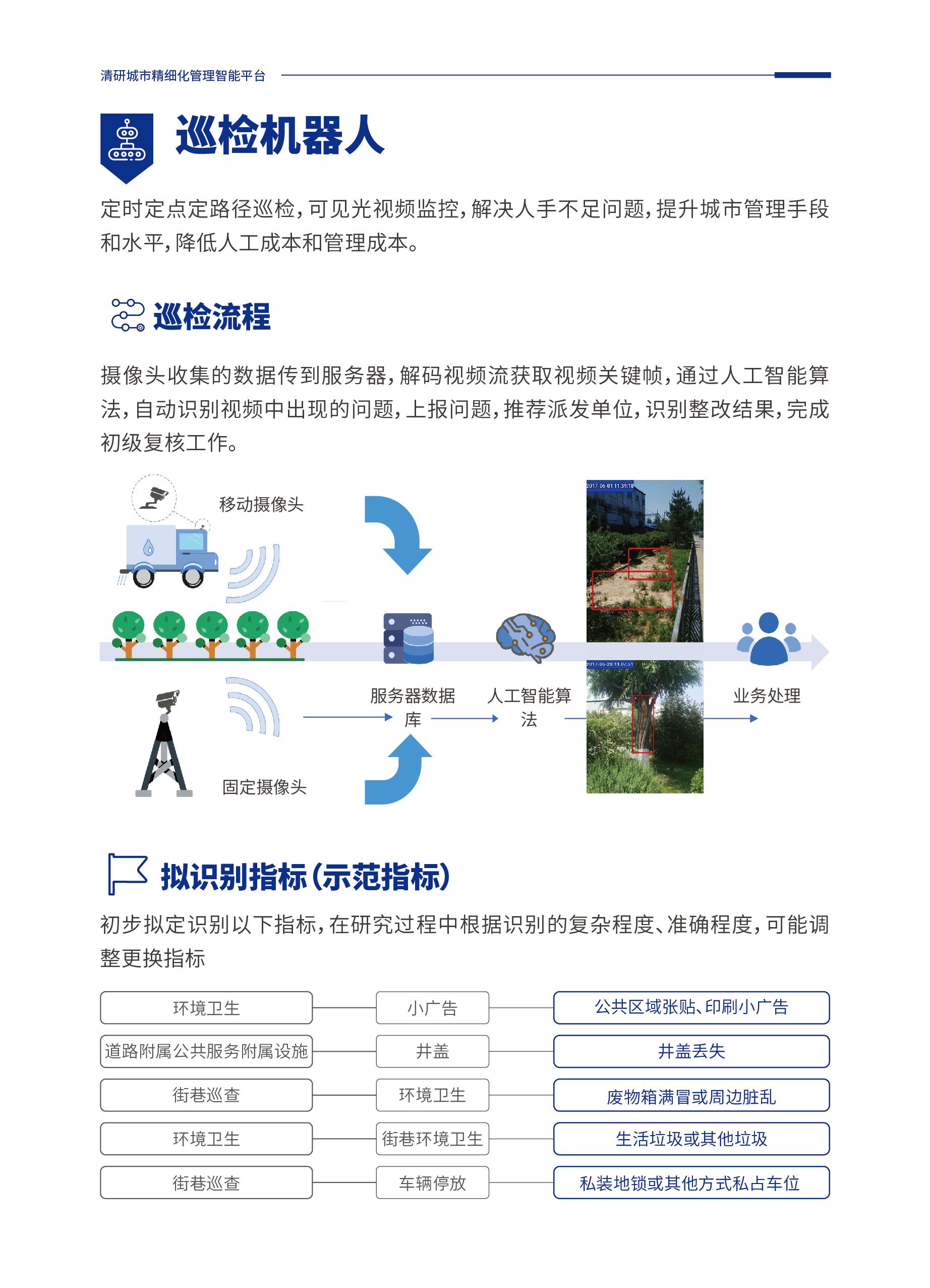 清研科技   重磅!城市精细化管理考评智能平台上线发布